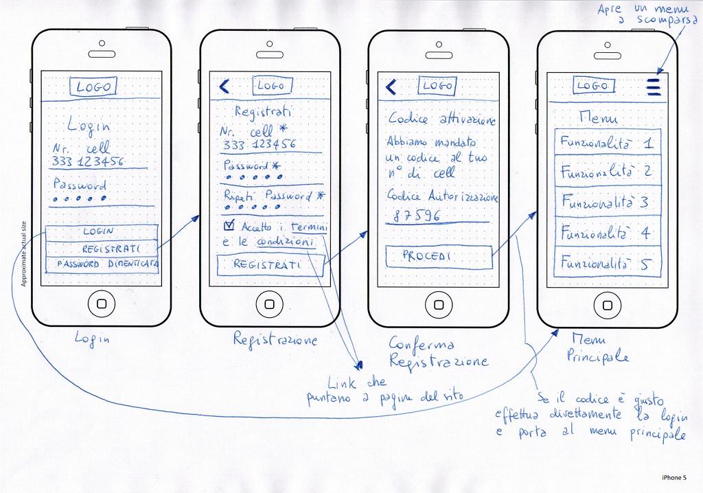Esempio mockup schermate App
